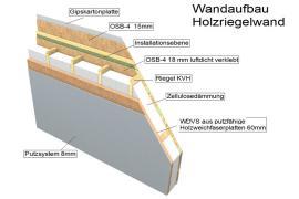 Wandaufbau Holzriegel